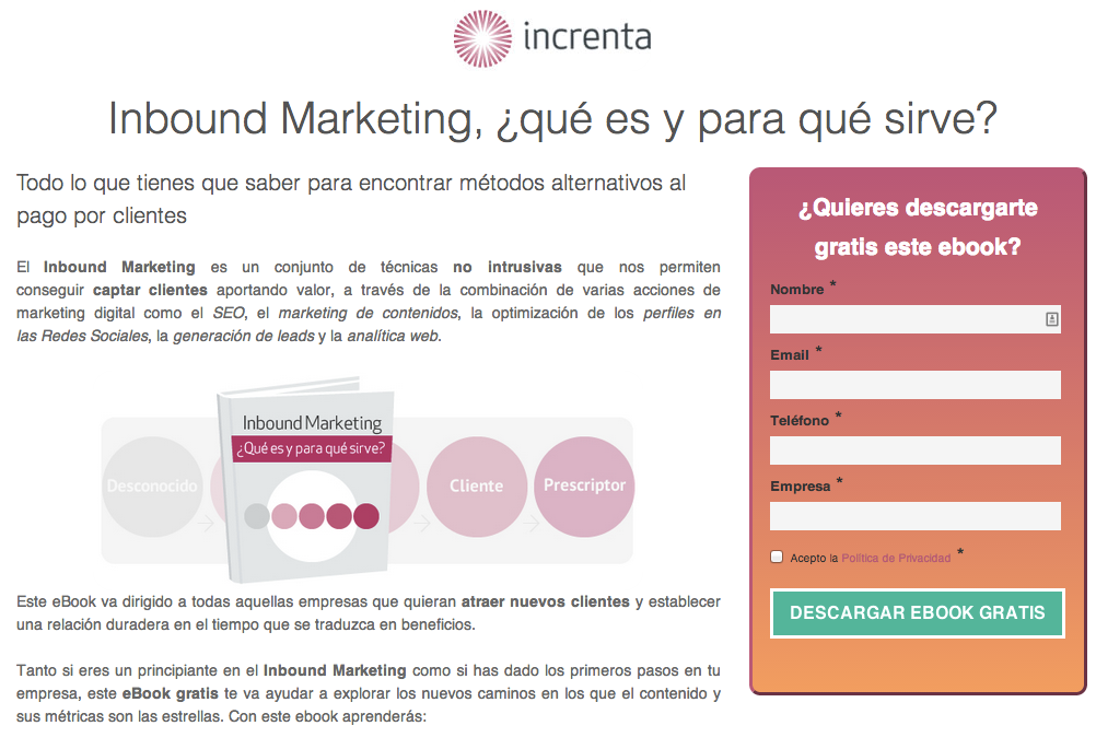 ebook GRATIS Inbound Marketing ¿qué es y para qué sirve INCRENTA