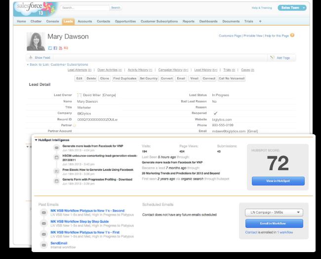 HubSpot Marketing Professional – Reibungslose Integration mit dem Salesforce CRM