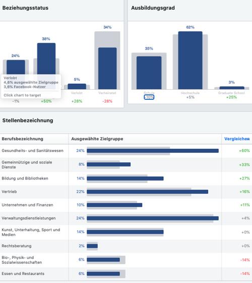 demografische-angaben-facebook