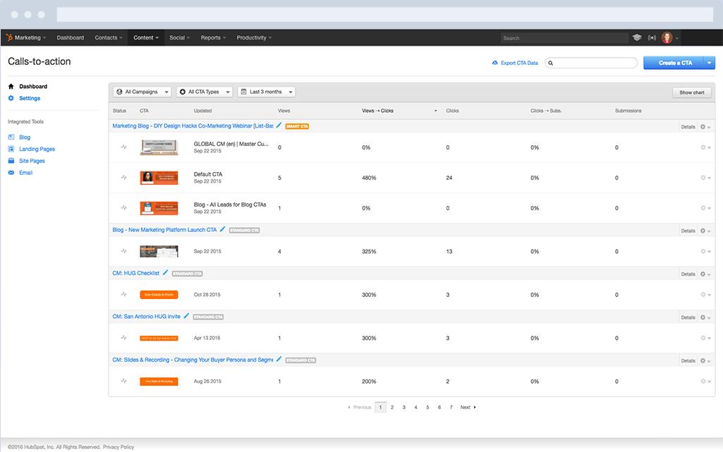 HubSpot Marketing-Software – Calls-to-Action