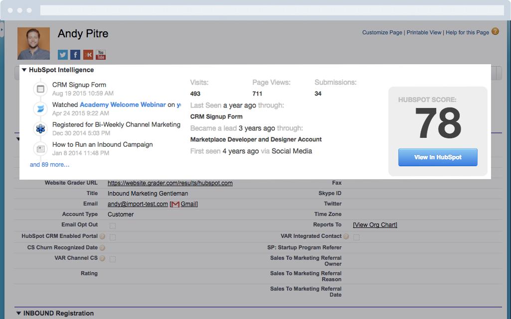 HubSpot Marketing-Software – Salesforce-Integration