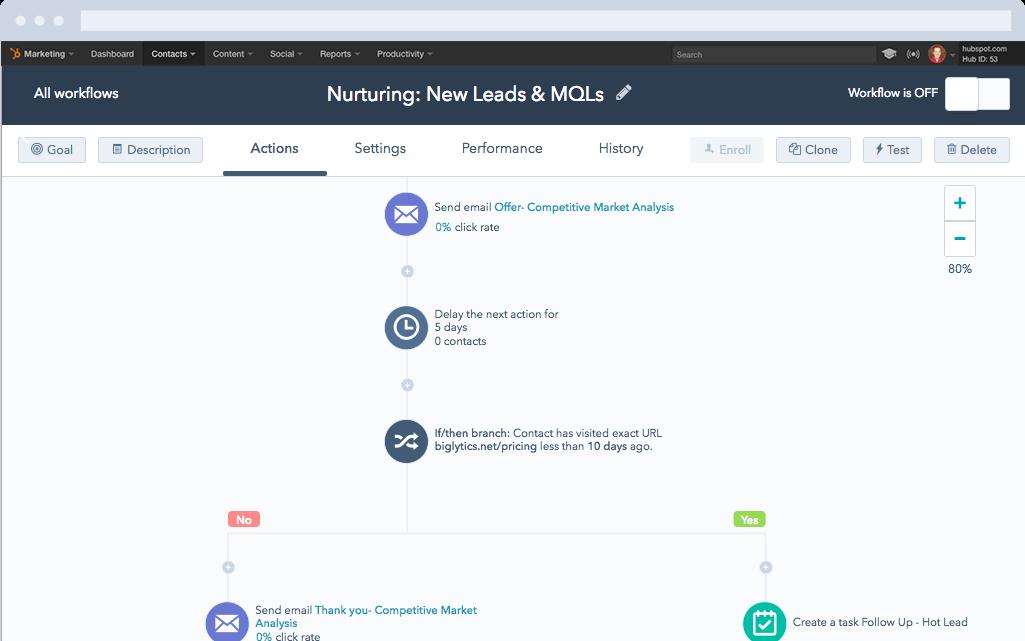 HubSpot Marketing-Software – Marketing-Automatisierung