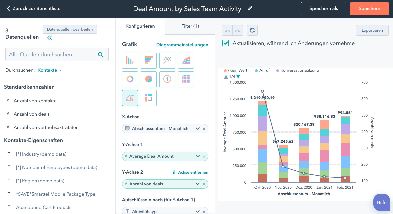 Traffic-Analytics in der Marketingsoftware