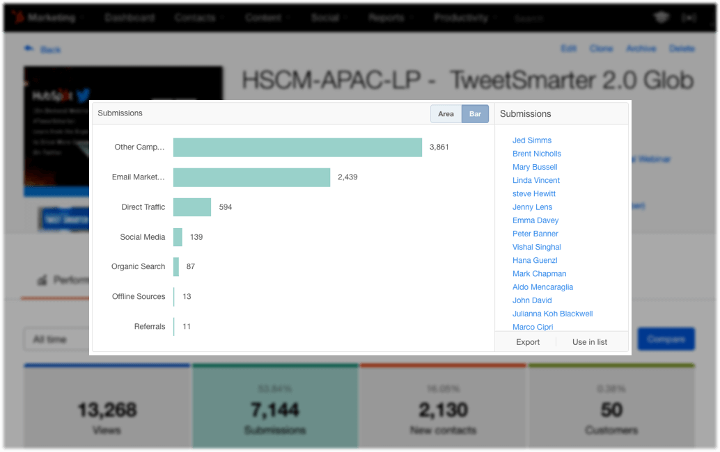 HubSpot Marketing-Software – Analytics – Formular-Kennzahlen
