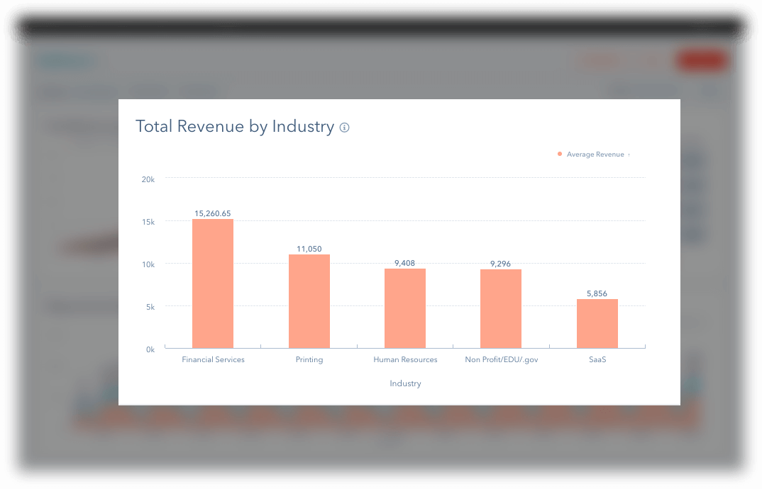 HubSpot Marketing-Software – Salesforce-Integration – Umsatz-Berichterstattung