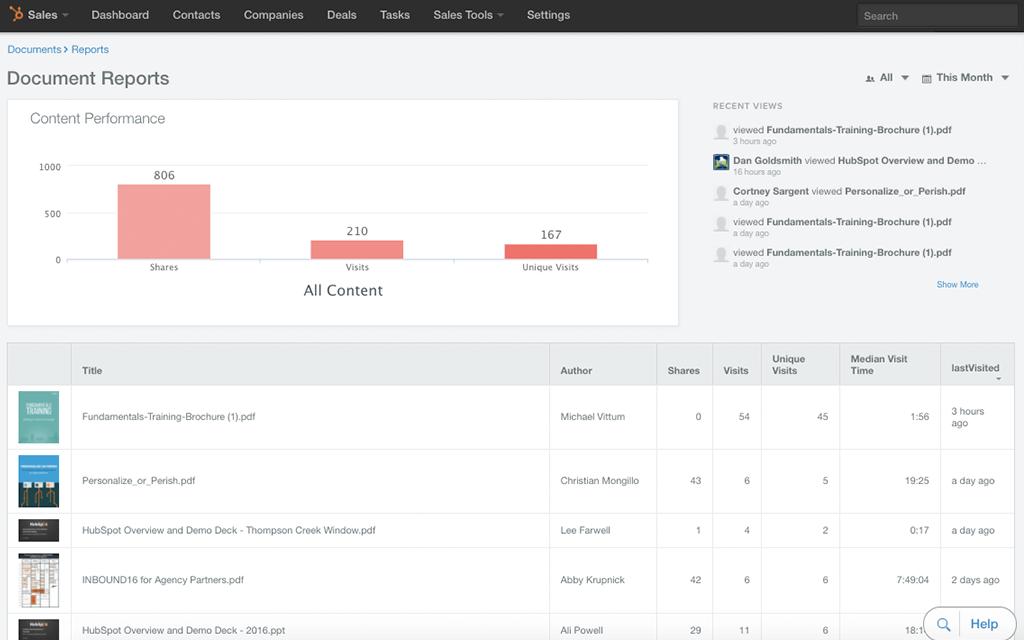 HubSpot Sales – Dokumente – Analytics zu Dokumenten