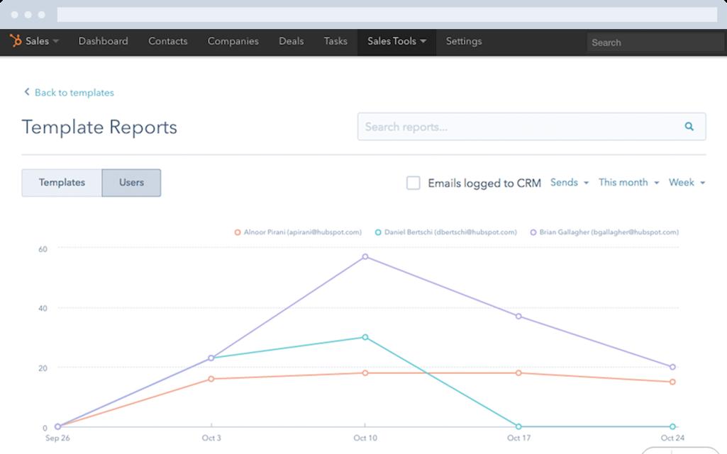 HubSpot Sales – E-Mail-Vorlagen – Analytics und Daten zu Ihren Vorlagen