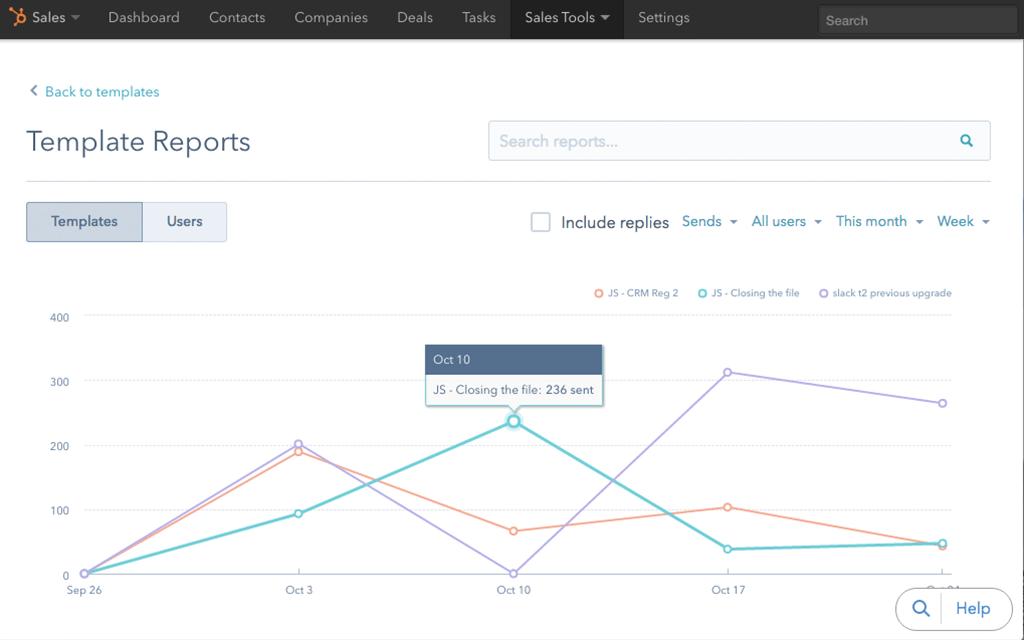 HubSpot Sales – E-Mail-Sequenzen – Analytics und Berichte zu Sequenzen