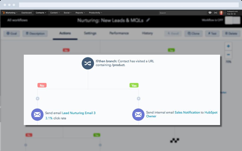 HubSpot Marketing-Software – Marketing-Automatisierung – Visueller Editor